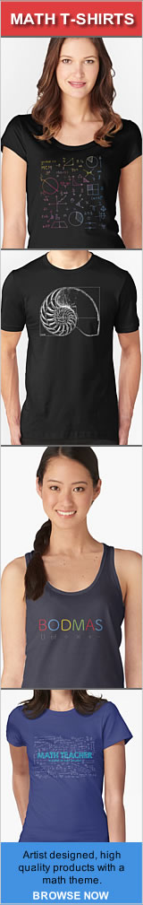 Shop for Math T-Shirts