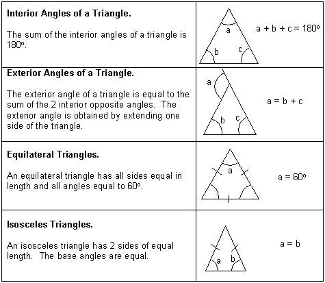Angles triangles geometry rules free math review and - Sum of the exterior angles of a triangle ...